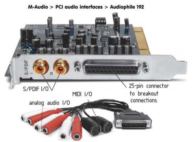 Audiophile 192