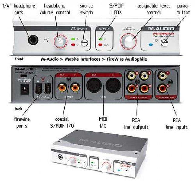 Firewire Audiophile
